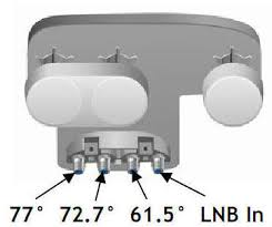 dish network hd satellite wiring diagram dish dish network dish 1000 2 dishpro plus 110 118 7 119 129 61 5 72 7 bell hd satellite wiring diagram