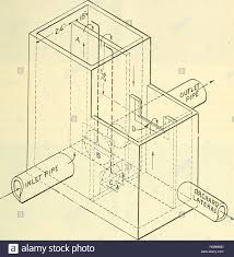 Irrigation Weir Design Bulletin Of The U S Department Of Agriculture Agriculture