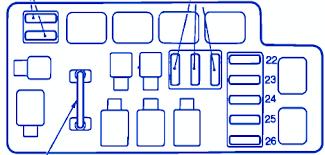 subaru legacy 1992 light fuse box block circuit breaker diagram subaru legacy 1992 light fuse box block circuit breaker diagram