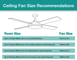 how to measure a ceiling fan what size you should choose