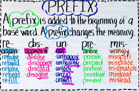 Teaching english as a second or foreign language лиза мардоян. Activities To Teach Prefixes Hollie Griffith