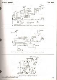 wiring diagram john deere 4230 wiring diagram for l130 the john deere 332 wiring diagram at John Deere 332 Wiring Diagram