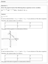 ncert solutions class 9 maths chapter 4 ex 4 3 linear equations in two variables pdf