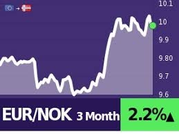Eur To Nok 5 Calculate Compare Save Best Exchange Rates