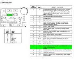 similiar mustang fuse panel diagram keywords pro 3 also ford mustang wiring diagram on 88 mustang fuse box diagram