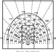 Figure 2 From A Spatial Analysis Of Basketball Shot Chart