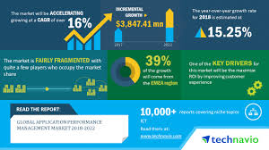 Application Performance Management Global Application Performance Management Market 2018 2022