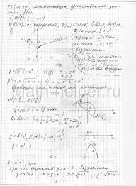Решебник к сборнику контрольных работ по алгебре для класса  glizburg 10 0ch0003 601x820