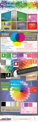 psychology of color meanings for your home