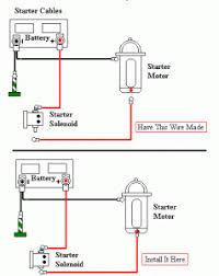 car wiring jeep starter wiring 2005 jeep grand cherokee starter 2006 jeep liberty starter relay location at 2007 Jeep Liberty Starter Wiring Diagram