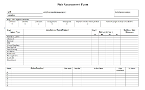 Haccp Plan Template Risk Assessment Template