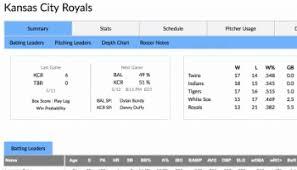 Deep Chart Mlb Fangraphs Baseball Baseball Statistics And Analysis