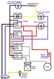 similiar circuit diagram for coffee makers keywords circuit diagram for a coffee maker on keurig coffee maker schematic
