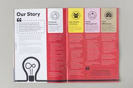 Magazine Layout Internal Branding Creative Design Global