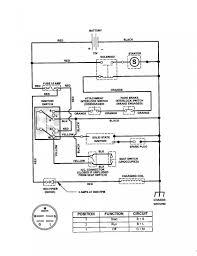 wiring diagram for kohler mand fresh craftsman riding mower kohler kohler wiring diagram manual wiring diagram for kohler mand fresh craftsman riding mower kohler command wiring diagram