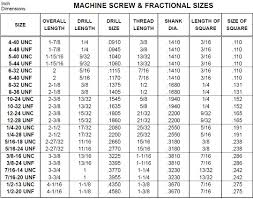 Drill Bit Sizes Small To Large Power Drills Accessories