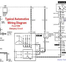 awesome basic automotive wiring diagram complete electrical for free wiring diagrams weebly at Automotive Electrical Wiring Diagrams