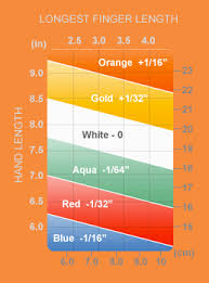 Ping Putter Color Code Chart Www Bedowntowndaytona Com