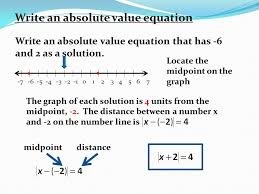 write an absolute value equation