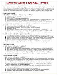 how to write an essay for high school examples essay and paper essay teaching essay writing high school how to write essay papers also how