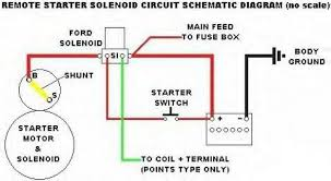 3 wire solenoid diagram basic ford solenoid wiring diagram basic wiring diagrams