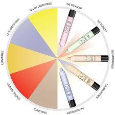 max factor colour corrector cc sticks neutralising pen concealers best new beauty s 2016