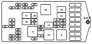 pontiac montana 2003 2005 fuse box diagram auto genius pontiac montana fuse box engine compartment