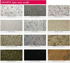 Tipos De Encimeras De Cocina II Granito O Silestone  Tu Mueble Clases De Granitos Para Encimeras
