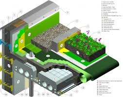 Cost Efficient House Plans Energy Floor Eco Friendly Kerala Plan ...