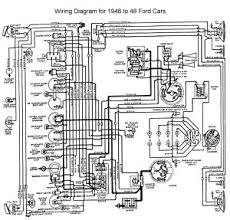 the automotive wiring harness has many uses and is critical for the automotive wiring harness has many uses and is critical for any vehicle