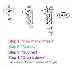 Long Division Process Chart Long Division Steps Worksheet Cheat Sheets