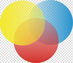 Transparent Venn Diagram Venn Diagram Circle Drawing Circle Transparent Background