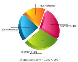 3d Pie Chart Of Atmosphere Composition Bedowntowndaytona Com