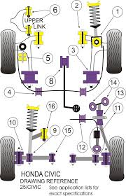 fleetwood motorhome wiring diagrams images skyline motorhome motorhomes wiring 1980 pace arrow motorhome motorhome arrow 1998 pace