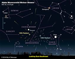 Intense Meteor Storm Expected From The Alpha Monocerotids