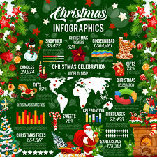 Christmas Chart Images Christmas Infographic Template For New Year Winter Holiday Design
