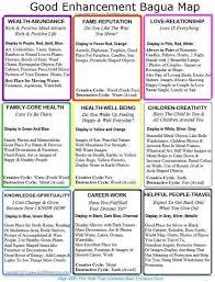 137 Best Feng Shui Images On Pinterest  Feng Shui Feng Shui Tips Feng Shui In Your Home