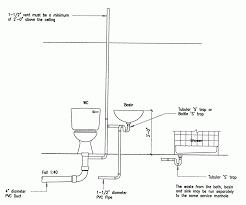 Eceptional Putting A Bathroom In Basement Plumbing Layout - Bathroom plumbing layout