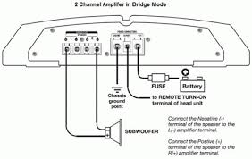 how to bridge an amplifier learning center sonic electronix bridging refers to combining two four channels of an amplifier into one two channel s twice the voltage a two channel amp can be bridged to one