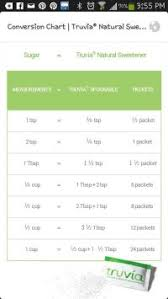Trim Healthy Mama Sweetener Conversion Chart Trim Healthy Mama Sweetener Chart Sweetener Conversion