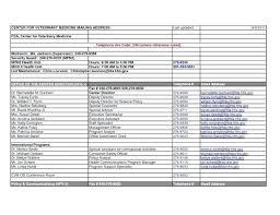 Restaurant Chart Of Accounts Chart Of Accounts Template Thepostcode Co
