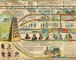 Sebastian C Adams Chronological Chart Adams Synchronological Chart Or Map Of History World