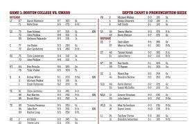 Boston College Depth Chart Umass Game Bc Interruption