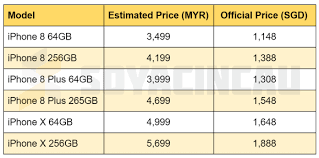 iphone 8 price. based on that information, this is how much we think the new iphones will cost in malaysia: iphone 8 price