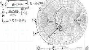 Smith Chart Hd Ece3300 Lecture 12b 8 Smith Chart Vswr Lmin Lmax Pakvim