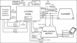 basic wiring diagram air conditioning wiring diagram wiring diagrams for car ac the diagram