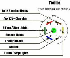ford 7 way plug wiring diagram images ford explorer 7 pin trailer 7 way plug wiring diagram trailer ford 7 way trailer