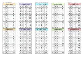 Times Table Chart 1 30