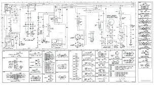 2001 ford f250 fuse box diagram daytonva150 2001 ford f650 fuse box diagram elegant 2005 f 650 wiring diagram generous ford contemporary electrical