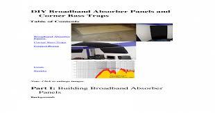 diy broadband absorber panels and